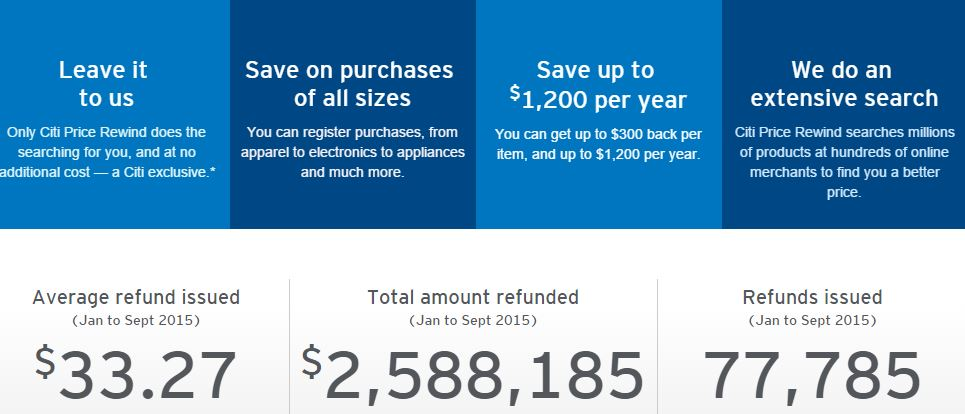 citi purchase protection